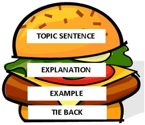 100 Interesting Persuasive Essay Topics That Worked